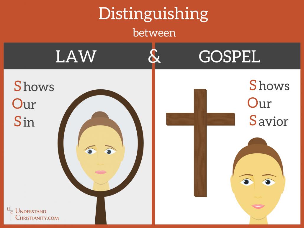 Distinguishing between Law and Gospel
