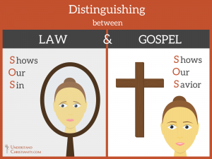 Distinguishing between Law and Gospel