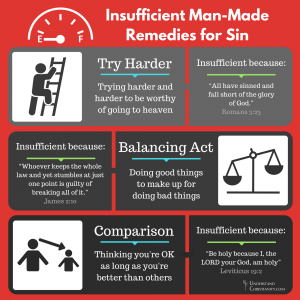 Insufficient Man-Made Remedies for Sin