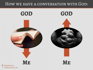 Prayer - Conversation with God