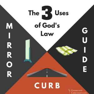 The 3 Uses of God's Law