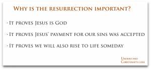 Why is the Resurrection important?