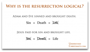 Why is the Resurrection logical?